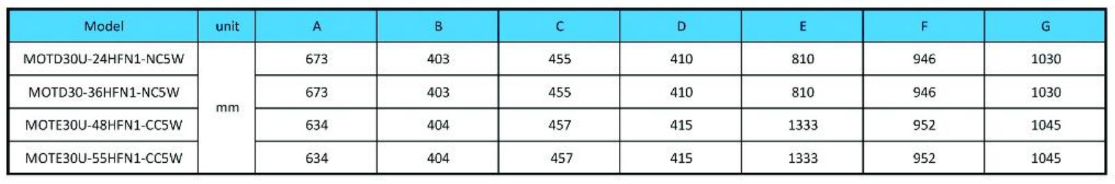 جدول 3 مشخصات فنی داکت اسپلیت مدیا